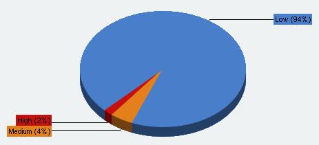 vuln_graph.png